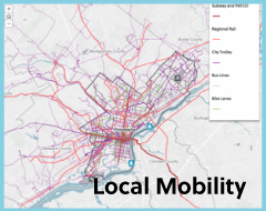 Local Mobility