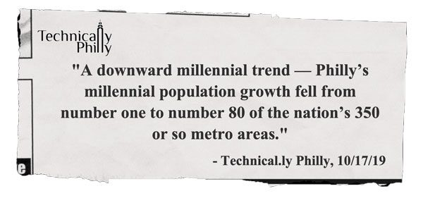 """Quote from Technical.ly article: """"A downward millennial trend — Philly's millennial population growth fell from number one to number 80 of the nation's 350 or so metro areas."""""""