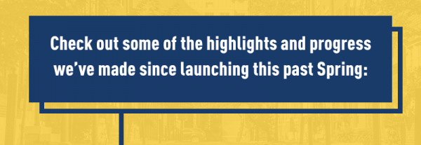 Check out some of the highlights and progress we've mades since launching last Spring: