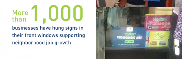 More than 1,000 businesses have hung signs in their front windows supporting neighborhood job growth
