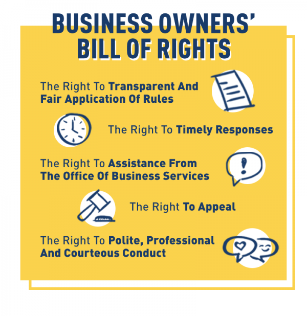 Business Owner's Bill of Rights